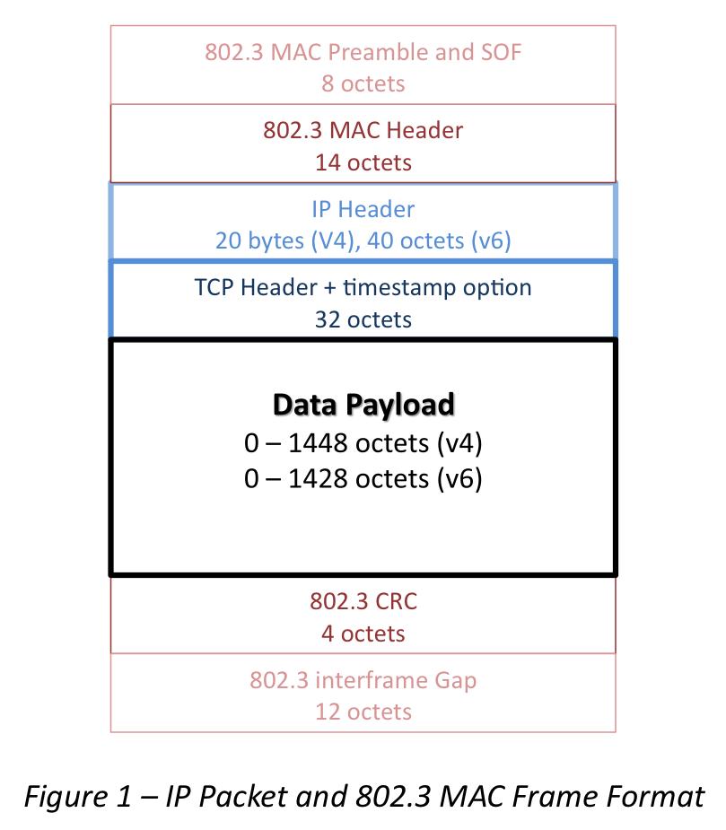 ISP Column - February 2009